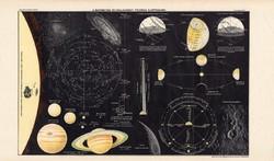 A matematikai és csillagászati földrajz alapfogalmai, nyomat 1913, térképészet, eredeti, térkép
