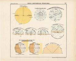 Ábrák a mennyiségi földrajzhoz II., színes nyomat 1913, térképészet, atlasz, térkép, Kogutowicz Manó