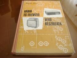 Kádár Géza Rádió- És Televízió Vevőkészülékek (1972-75)