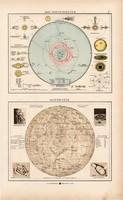 Naprendszer és Hold térkép 1904, német, atlasz, 27 x 44 cm, Moritz Perles, bolygyó, Föld, csillag