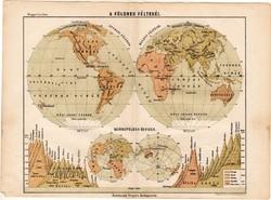 Világtérkép 1885, Magyar Lexikon, Rautmann Frigyes, a Föld féltekéi, hegy, hegycsúcs, térkép, világ