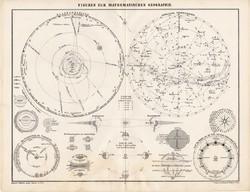 Északi csillagos ég, térkép 1885, matematika, földrajz, csillagászat, csillag, Naprendszer, bolygó
