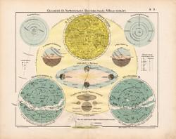 Csillagos ég, Naprendszer térkép 1906 (3), eredeti, atlasz, Hold Föld, bolygó, csillagászat, csillag
