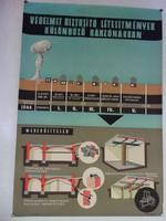 Propaganda plakát '60-s évek