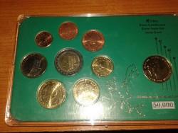 Holland euró forgalmi sor