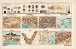 Tipikus térszín alakok, színes nyomat 1907, térképészet, atlasz, térkép, Kogutowicz Manó, ábrázolás