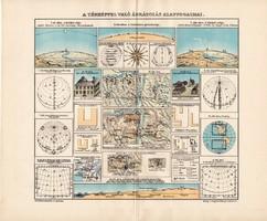 Térkép ábrázolás alapfogalmai, színes nyomat 1907, térképészet, atlasz, térkép, Kogutowicz Manó