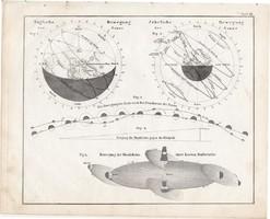 A Föld keringése térkép 1854, német, eredeti, atlasz, bolygó Hold, Nap, mozgás, égbolt, csillagászat
