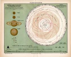 Bolygórendszer, térkép 1906, német nyelvű, Naprendszer, csillagászat, bolygó, Nap, Hold, Jupiter