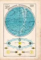 Északi csillagos ég térkép 1890, német, atlasz, eredeti, Hartleben, csillagászat, égbolt, csillag