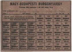 NAGY-BUDAPESTI BURGONYAJEGY 1946 SZEPTEMBER 1-TŐL 1947 MÁJUS 31-IG
