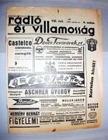RITKA! Rádió és villamosság, 1937. április havilap,  elektronikai szaklap