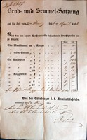 Kenyér- és zsemle árak 1858