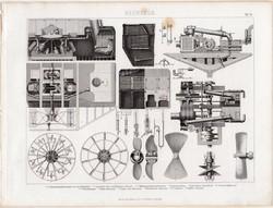Hajó részei, egyszín nyomat 1875 (15), német, Brockhaus, eredeti, gőzhajó, hajócsavar, motor, kerék