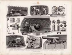 Hajóágyúk, lövegek, egyszín nyomat 1875 (18), német, Brockhaus, eredeti, ágyúgolyó, gránát, hajó