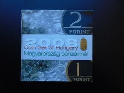 Magyarország pénzérméi forgalmi sor 2008