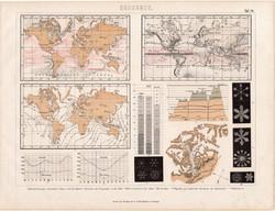 Földrajz (14), színes nyomat 1870, térkép, eső és szél, óceán áramlatok, barométer, hó, alak, forma