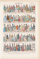 Öltözet, ruha (2), nyomat 1923, francia, 19x29 cm, lexikon, eredeti, történet, korok, viselet, népek